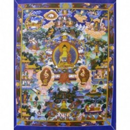 Life of the Buddha Thangka Painting